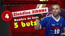 Benzema, Henry, Zidane... Le top 10 des meilleurs buteurs français en coupe du Monde !