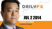 Forex: Non-Farm Payrolls (NFP) May Fail to Prop Up USD Amid Dovish Fed