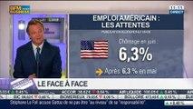 Guillaume Dard VS Rachid Medjaoui: Quid de cette ambiance morose sur les marchés?, dans Intégrale Placements – 03/07 1/2