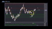 Gold Technical Analysis - July 7, 2014 - Naeem Aslam