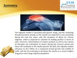 JSB Market Research: MK-1602 (Migraine) - Forecast and Market Analysis to 2023