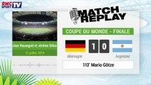 Allemagne - Argentine : Le match replay avec le son de RMC Sport ! 13/07