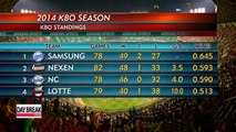 KBO Standings after first half