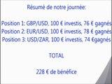 Gagnez de l'argent en bourse, Il nous explique comment gagner de l'argent sur les options binaires!_(360p)
