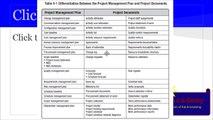 PMP® Exam Prep Online, PMP Tutorial 41   Planning Process Group   Develop Project Management Plan   PM Plan Vs Project Documents