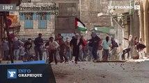 Israël-Palestine  comprendre le conflit par les cartes