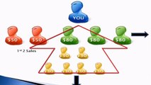 The Legends Network Compensation Plan With Val Smyth