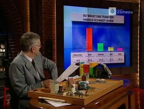Die Harald Schmidt Show vom 31.01.2002