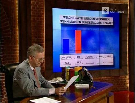 Die Harald Schmidt Show vom 12.03.2002