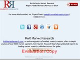 Acrylic Resins Market By Raw Material & Application Forecast to 2019