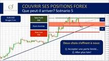 Stratégie surprenante_ Comment gagner de l'argent en bourse et au trading du forex! La preuve en image!_(360p)