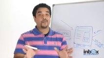 Inbox Blueprint Exposed | Anik Signal Inbox Blueprint Exposed