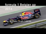 watch Formula One Spa-Francorchamps grand prix live on iphone