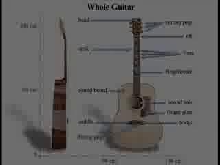 Acoustic-Guitar-Maintenance