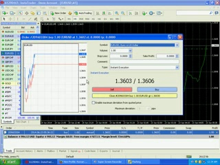 Forex trading beginners guide tutorial…rizwan