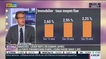 Thibault Prébay VS Mathieu L'Hoir: Baisse des taux de la BCE: quel impact sur les marchés obligataires?, dans Intégrale Placements – 05/09 2/2
