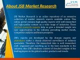 JSB Market Research: Autopilot System Market by Application, by Geography, by Configuration - Forecasts & Analysis to 2014 2020