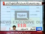 Civil Disobedience  Imran Khan not paid his electricity Bills