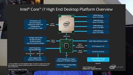 Les nouveautés du X99 d'Intel !