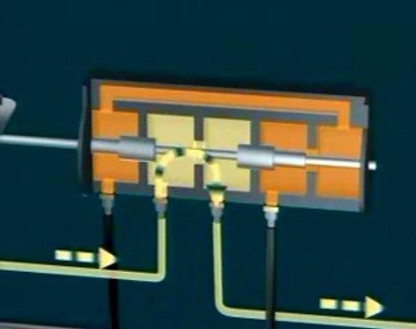 Vérin hydraulique Case, 1996 : principes de fonctionnement
