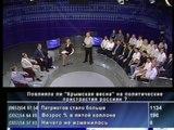 Крым: 11 сентября Аксёнов, Константинов, Булавинцев