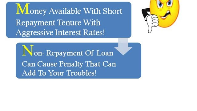 Payday Loans UK- Complete details with true facts and figures