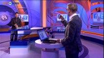 Online update: Google, groot nieuws en onzinnige petities - RTV Noord