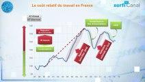 Le Graphique, Xerfi Canal Où en est la compétitivité-coût du travail en France ?
