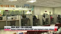 Korea's individual debt-to-GDP ratio highest in Asia Allianz