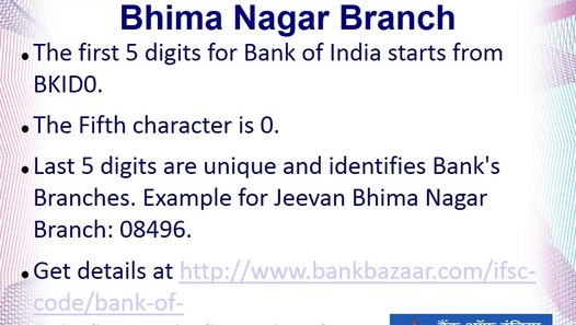 IFSC Code of Bank of India and Axis Bank