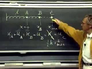 Klasik Fizik Dersleri 18 -  6. ile  17. arasındaki derslerin tekrarı