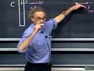 Klasik Fizik Dersleri 21 -Tork, Salınan Cisimler
