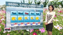 Chilly lows and cool highs, mostly sunny skies