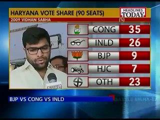 Digvijay Chotla talks about the Haryana elections