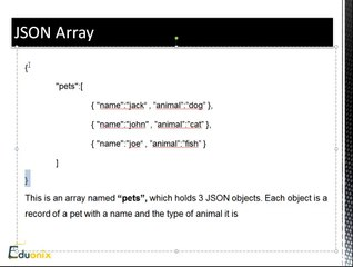 JSON Resource | Learn About, Share and Discuss JSON At