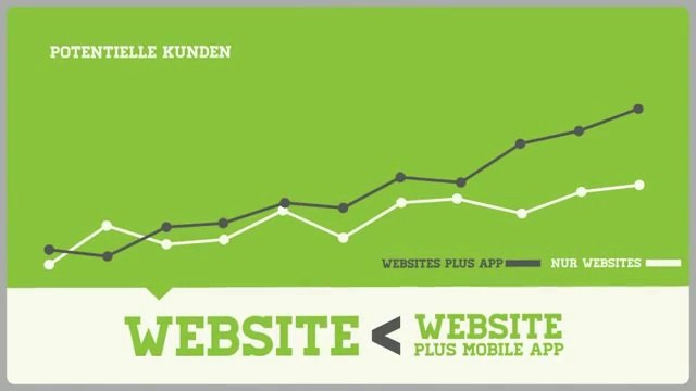 Mobile Apps, Software Entwicklung, Game Entwicklung, Online Shops