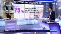 Un Français sur deux prend régulièrement les transports en commun