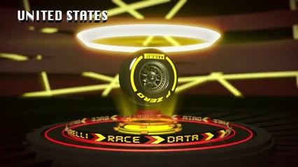 Pirelli Grand prix des Etats-Unis | 1001Pneus