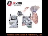 plastic basket mould-Taizhou Eura Mould & Plastic-plastic injection mould maker in China
