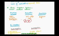 FSc Biology Book1, CH 5, LEC 4 Two to Five Kingdom System of Classification(Part 2)