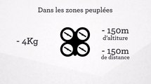 Drones : ce vous avez le droit de faire (ou pas)