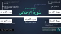 Names of Surah Al-Ikhlas - Quran Gems - NAK Illustrated