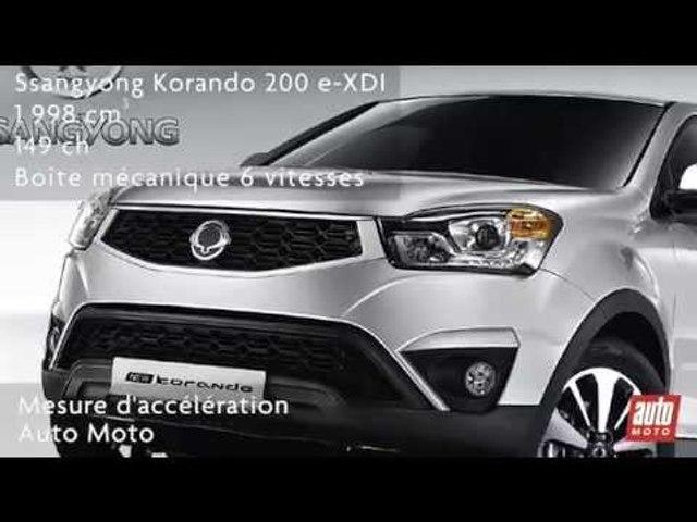 Ssangyong Korando 200 e-XDI