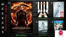 MOCKINGJAY PART 1 Gobbles Up Thanksgiving Weekend – AMC Movie News