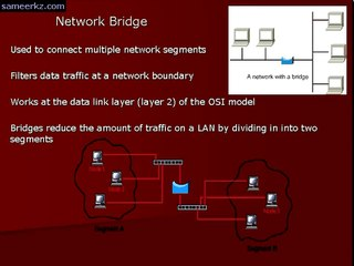 Network Bridge Resource | Learn About, Share and Discuss