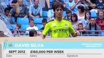 Top 10 Highest Paid Premier League Players