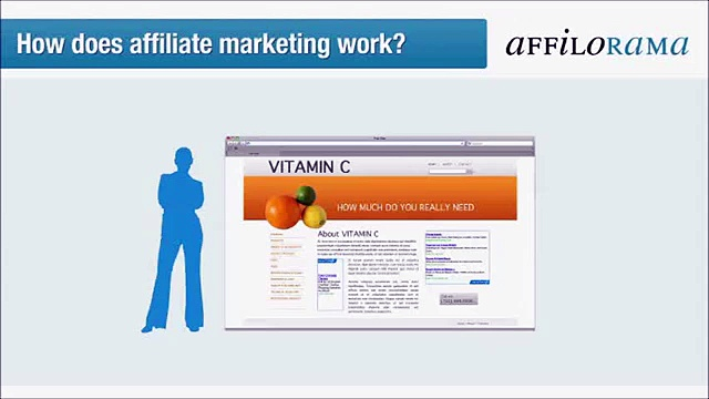 Affiliate Marketing Training – Affilorama