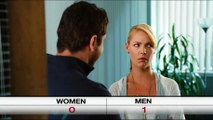 Check out the _Heigl vs Butler_ TV spot from THE UGLY TRUTH