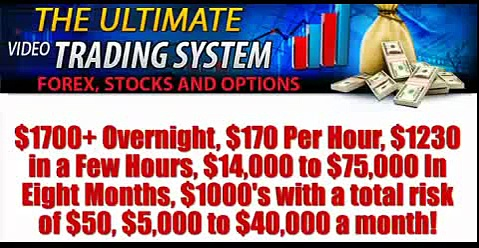 Extreme Day Trading – Day $500