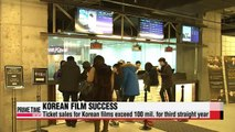 Korean films attract more than 100 mil. viewers for third straight year